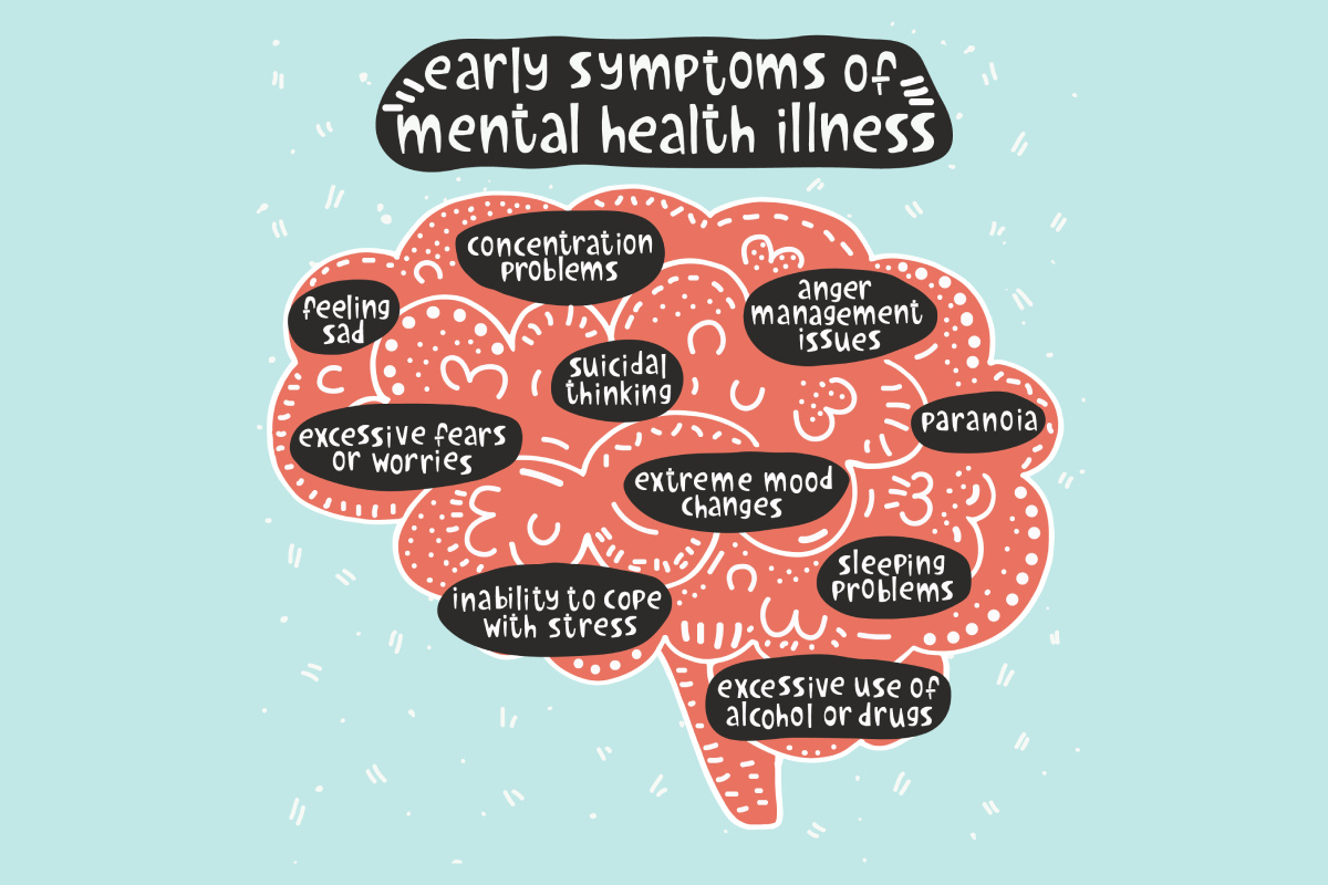 Early symptoms of mental health illness. Vector illustration for World Mental Health Day, for poster, card, banner